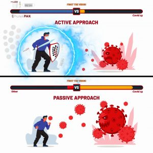 Pandemic Active Approach