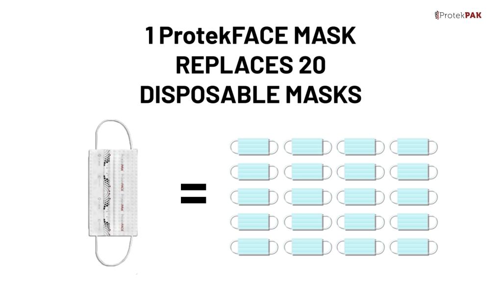 20 masks